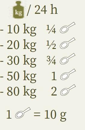 Fütterungsempfehlung Joint-Vital